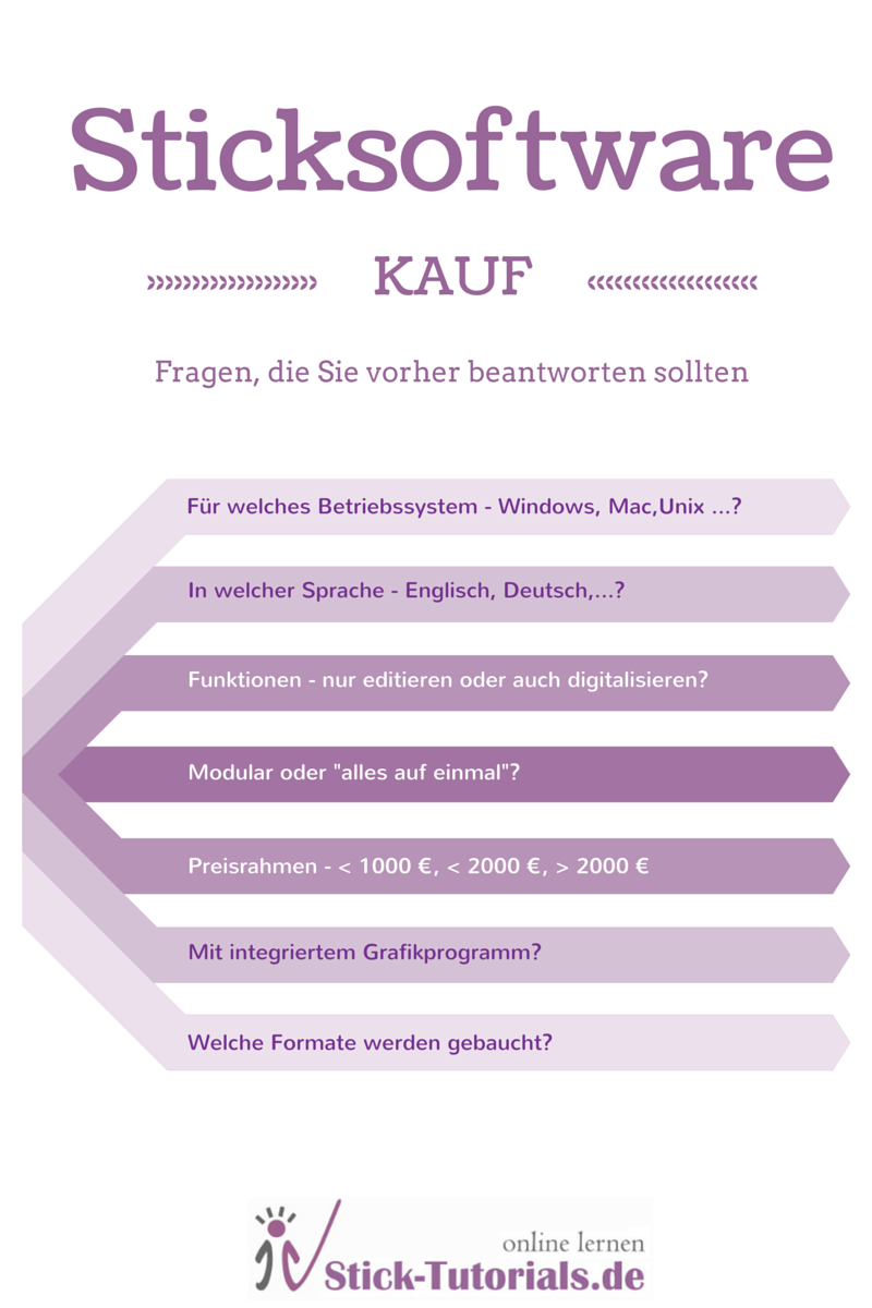 Sticksoftwarekauf(1)
